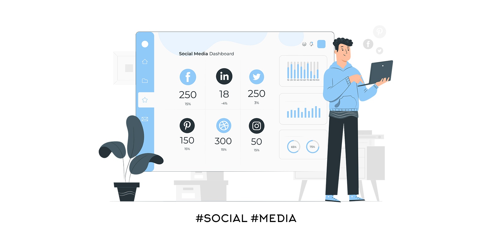 Интегриране със социалните мрежи